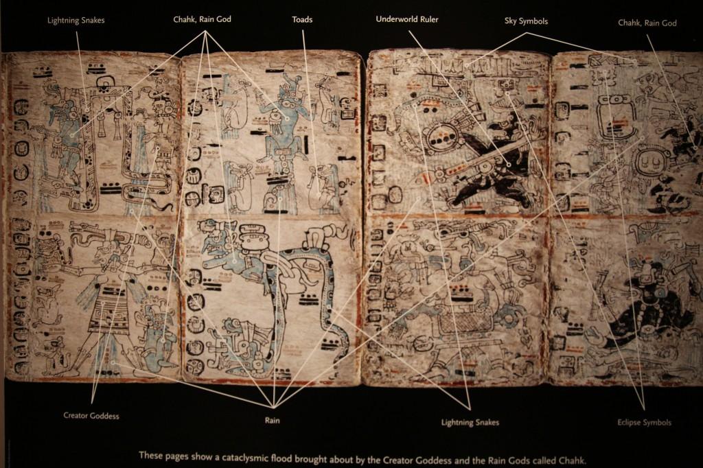 Penn Museum Calendrier Maya Decryptage